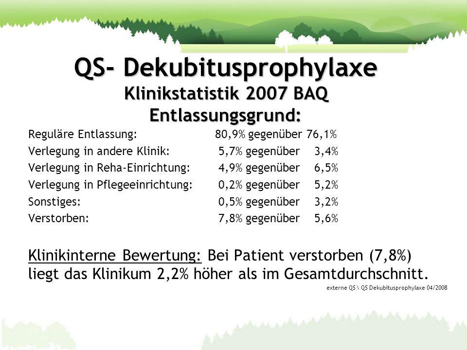 QS- Dekubitusprophylaxe Klinikstatistik 2007 BAQ Entlassungsgrund: