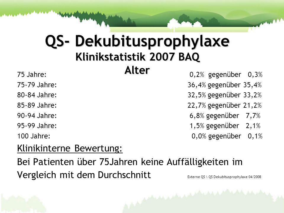 QS- Dekubitusprophylaxe Klinikstatistik 2007 BAQ Alter