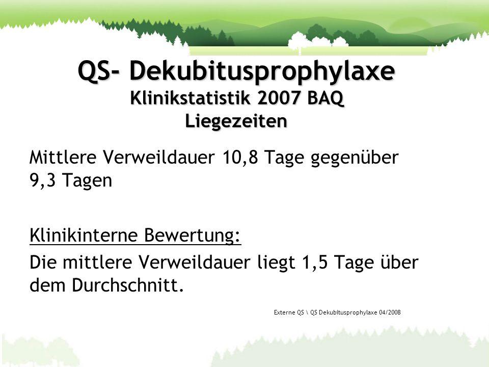 QS- Dekubitusprophylaxe Klinikstatistik 2007 BAQ Liegezeiten