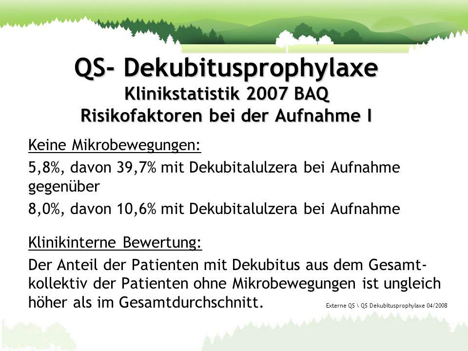 QS- Dekubitusprophylaxe Klinikstatistik 2007 BAQ Risikofaktoren bei der Aufnahme I