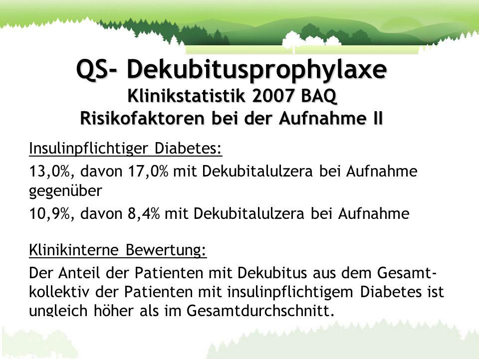QS- Dekubitusprophylaxe Klinikstatistik 2007 BAQ Risikofaktoren bei der Aufnahme II