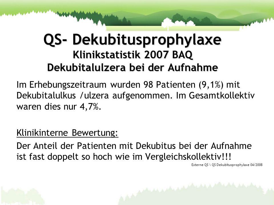 QS- Dekubitusprophylaxe Klinikstatistik 2007 BAQ Dekubitalulzera bei der Aufnahme
