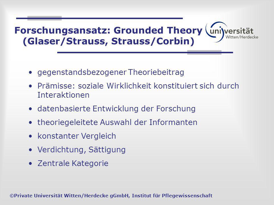 Forschungsansatz: Grounded Theory (Glaser/Strauss, Strauss/Corbin)