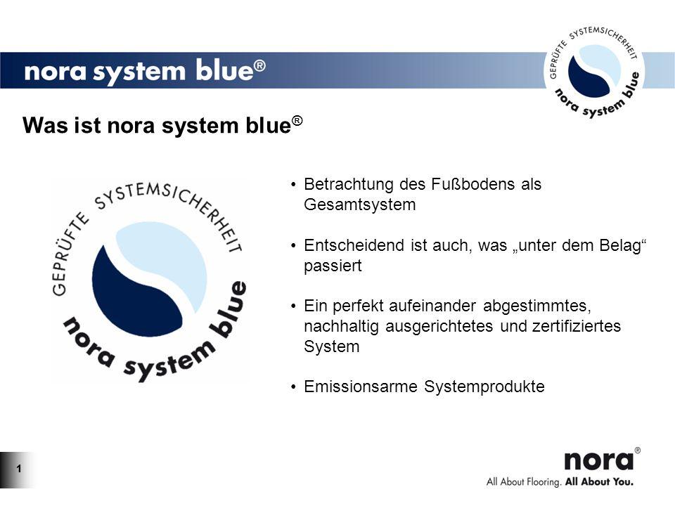 Sicherheit mit System Die Systembausteine Das Konzept Grundierung