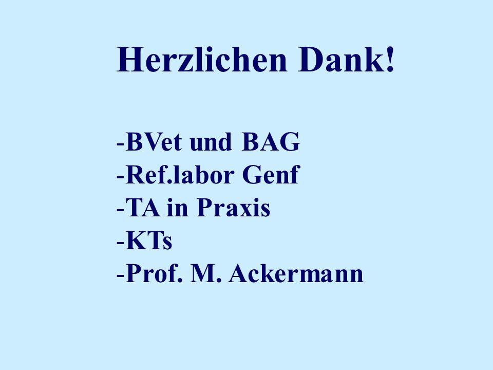 Herzlichen Dank! BVet und BAG Ref.labor Genf TA in Praxis KTs