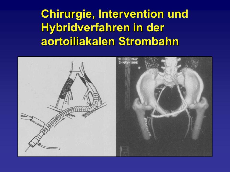 Chirurgie, Intervention und