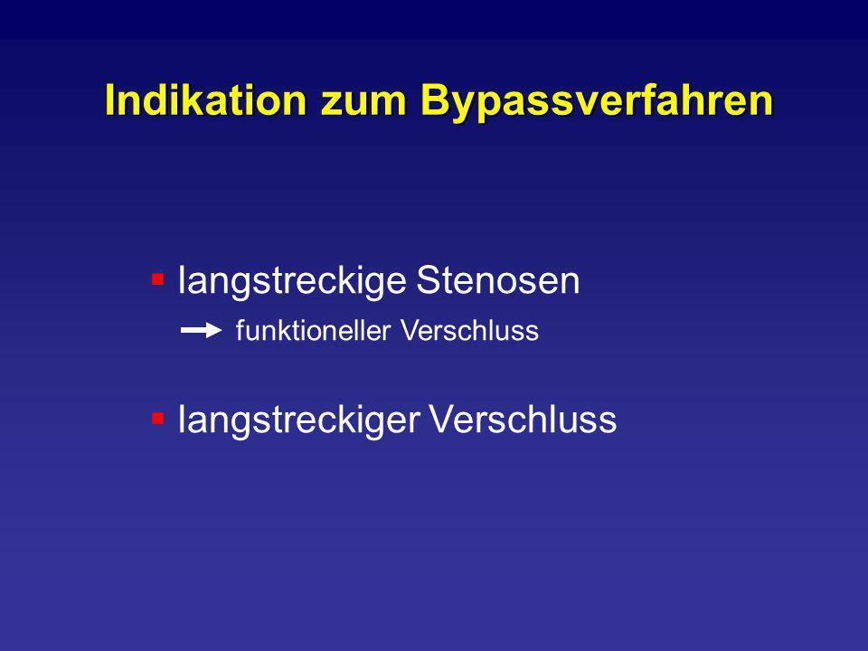 Indikation zum Bypassverfahren