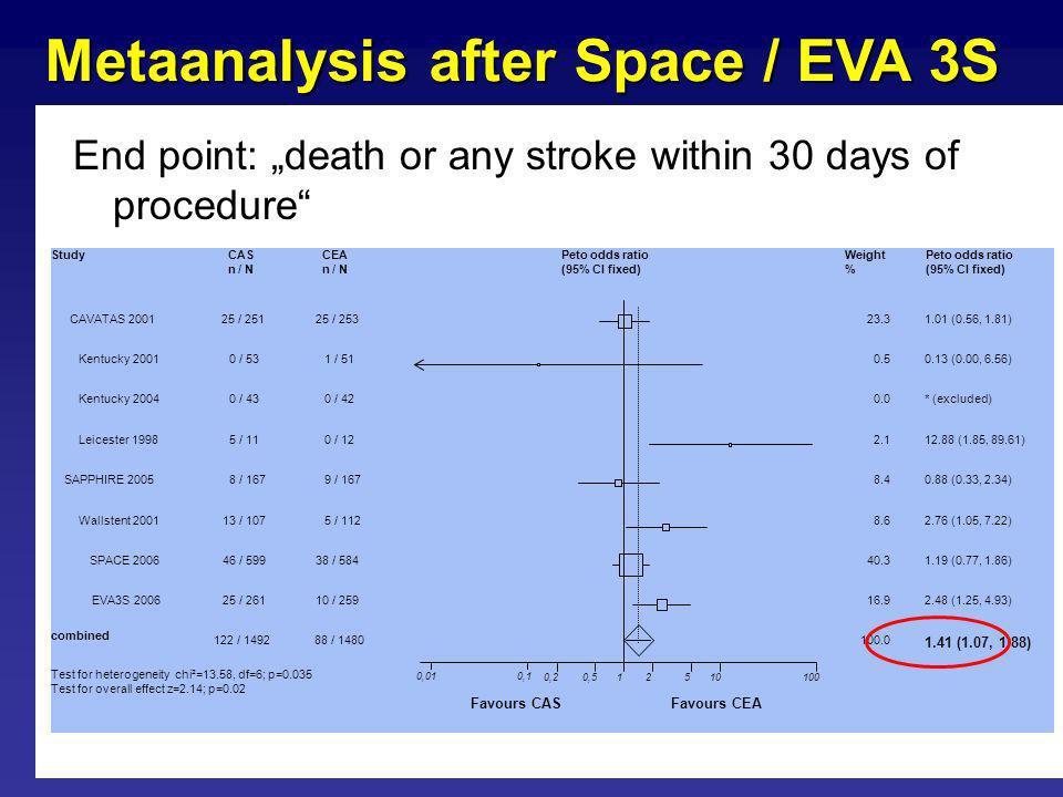Metaanalysis after Space / EVA 3S