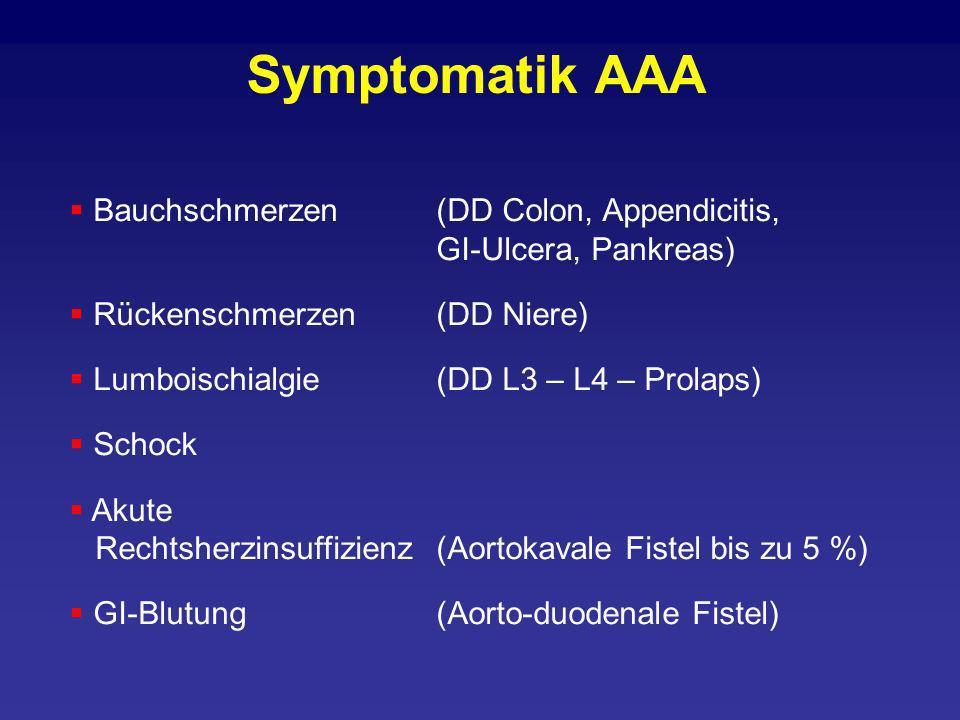 Symptomatik AAA Bauchschmerzen (DD Colon, Appendicitis, GI-Ulcera, Pankreas) Rückenschmerzen (DD Niere)
