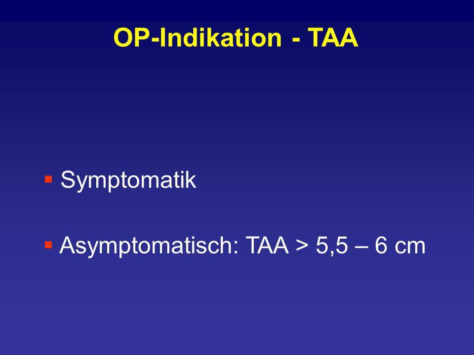 OP-Indikation - TAA Symptomatik Asymptomatisch: TAA > 5,5 – 6 cm