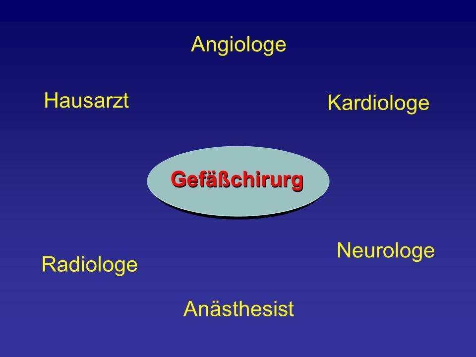 Angiologe Hausarzt Kardiologe Gefäßchirurg Neurologe Radiologe Anästhesist