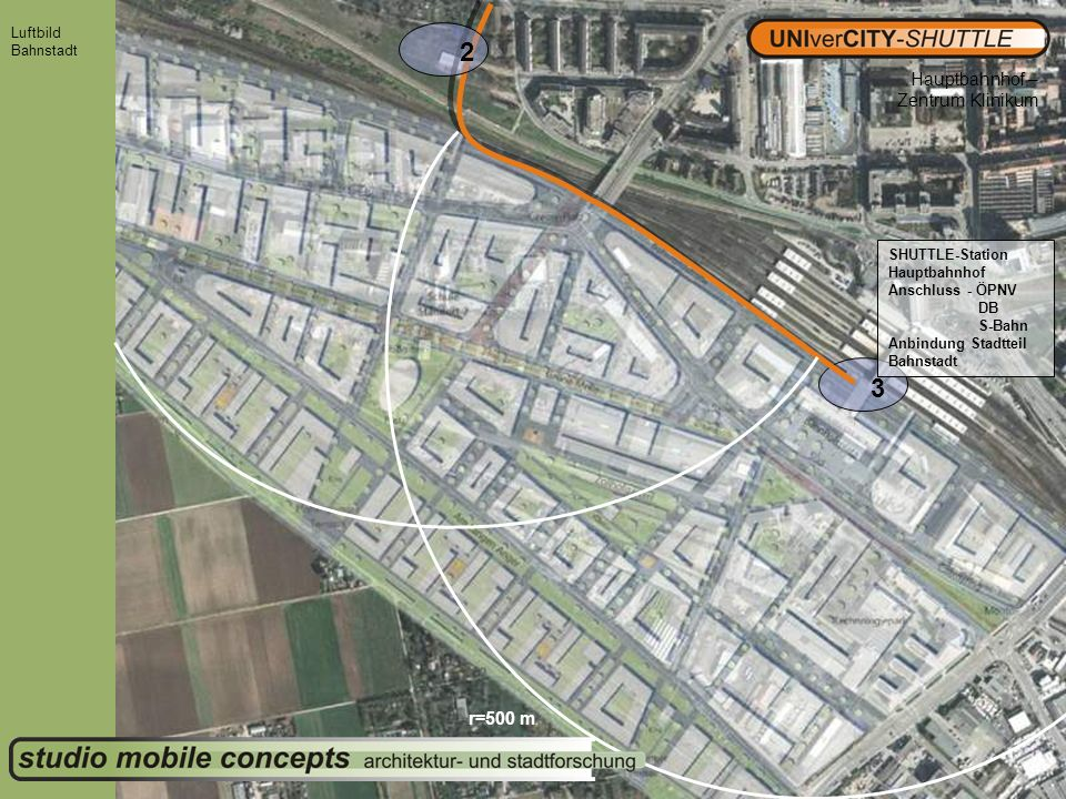 2 3 Hauptbahnhof – Zentrum Klinikum r=500 m Luftbild Bahnstadt