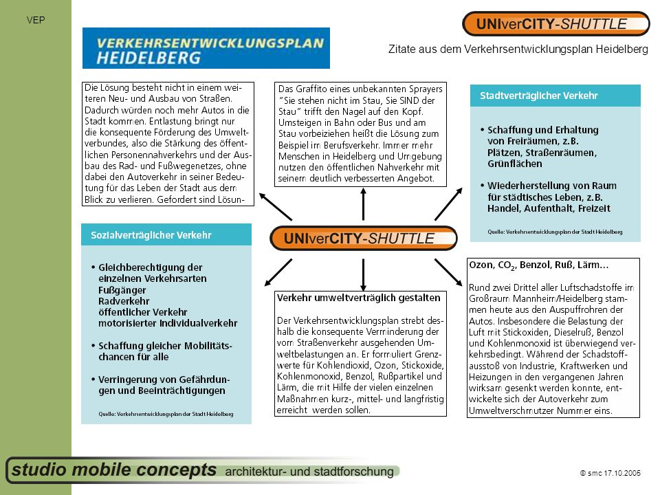 Zitate aus dem Verkehrsentwicklungsplan Heidelberg