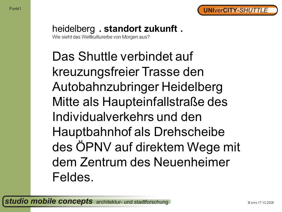 Punkt1 heidelberg . standort zukunft . Wie sieht das Weltkulturerbe von Morgen aus