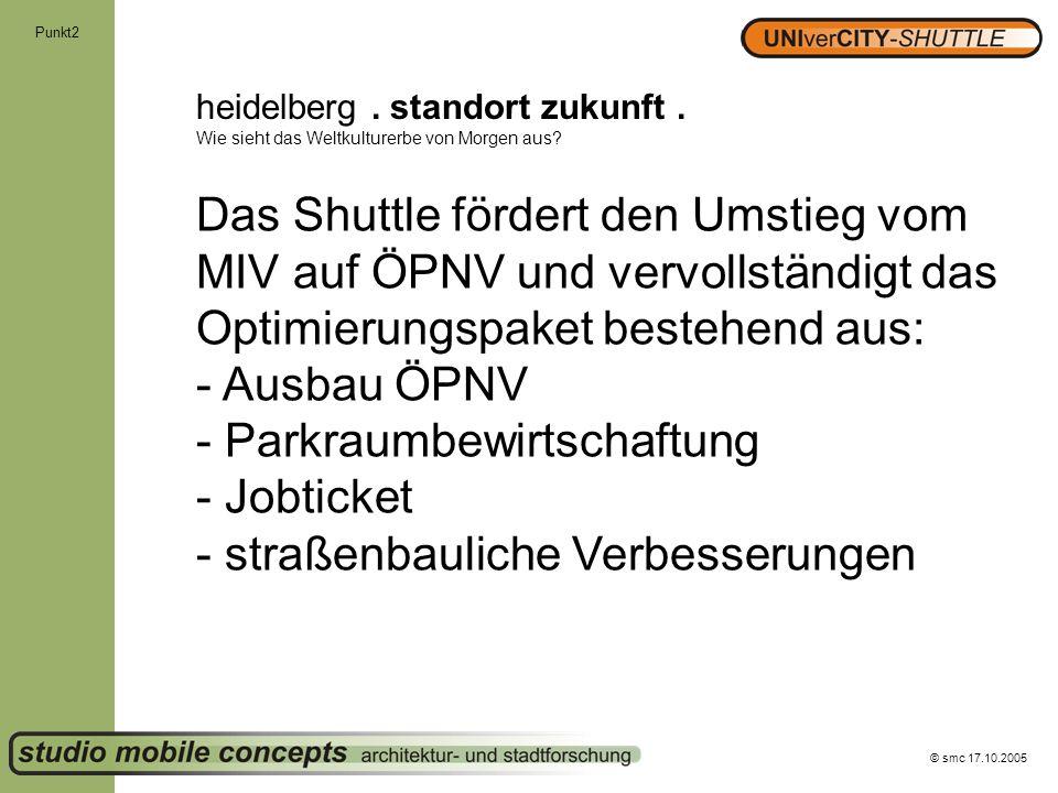 Punkt2 heidelberg . standort zukunft . Wie sieht das Weltkulturerbe von Morgen aus