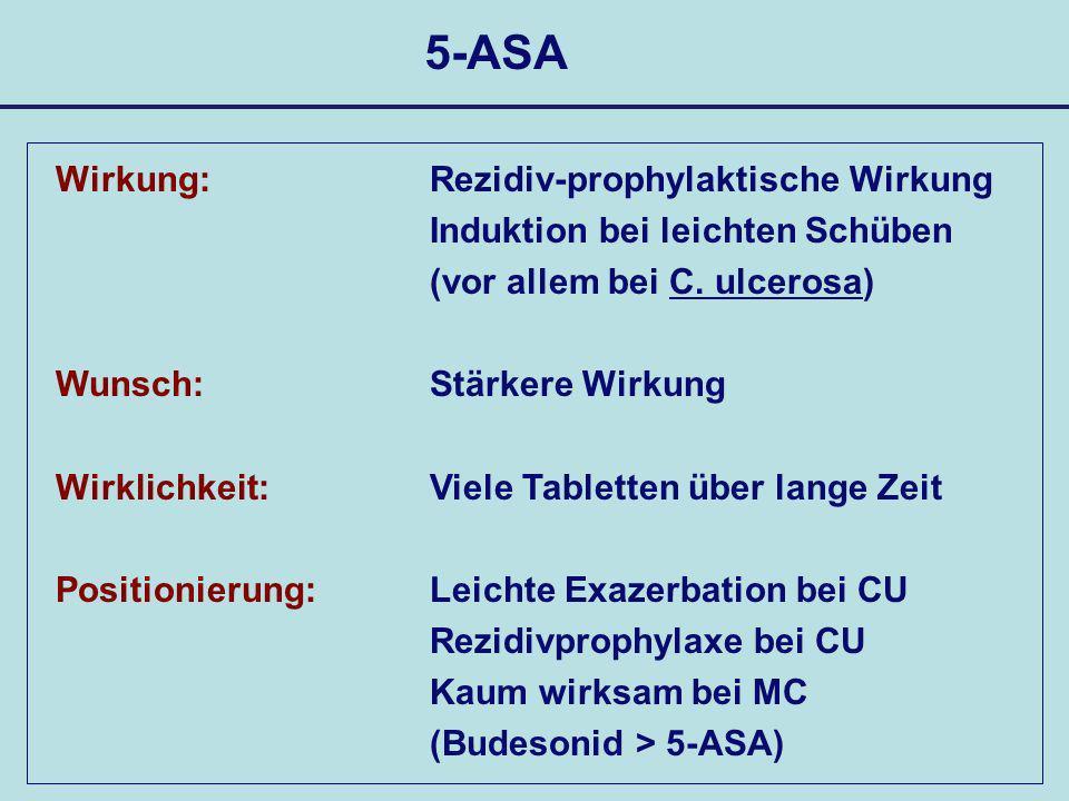 5-ASA Wirkung: Wunsch: Wirklichkeit: Positionierung:
