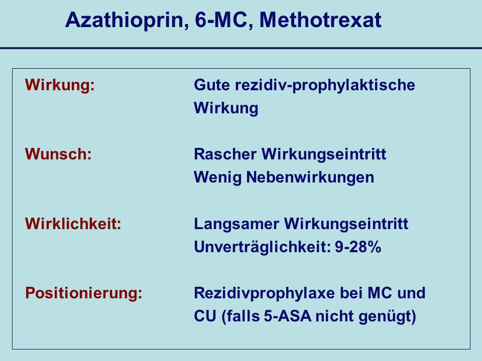 Azathioprin, 6-MC, Methotrexat
