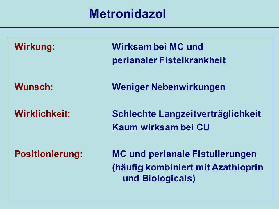 Metronidazol Wirkung: Wunsch: Wirklichkeit: Positionierung: