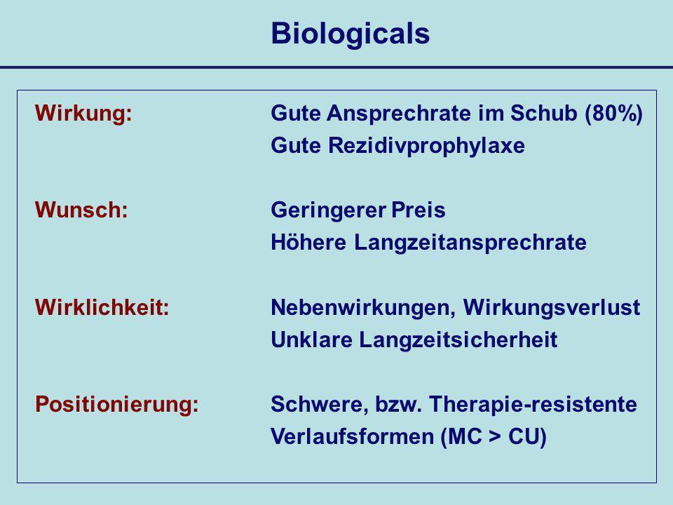 Biologicals Wirkung: Wunsch: Wirklichkeit: Positionierung: