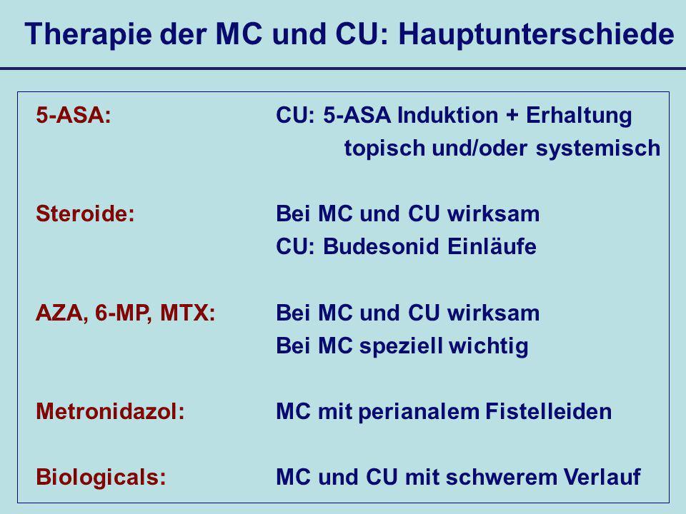 Therapie der MC und CU: Hauptunterschiede
