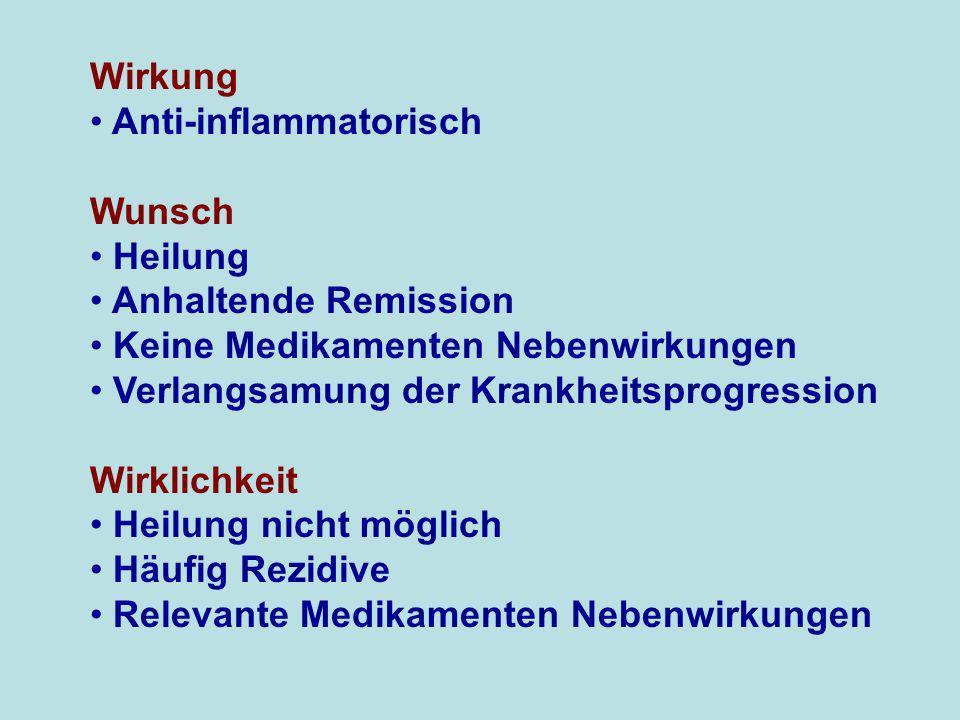 Wirkung Anti-inflammatorisch. Wunsch. Heilung. Anhaltende Remission. Keine Medikamenten Nebenwirkungen.