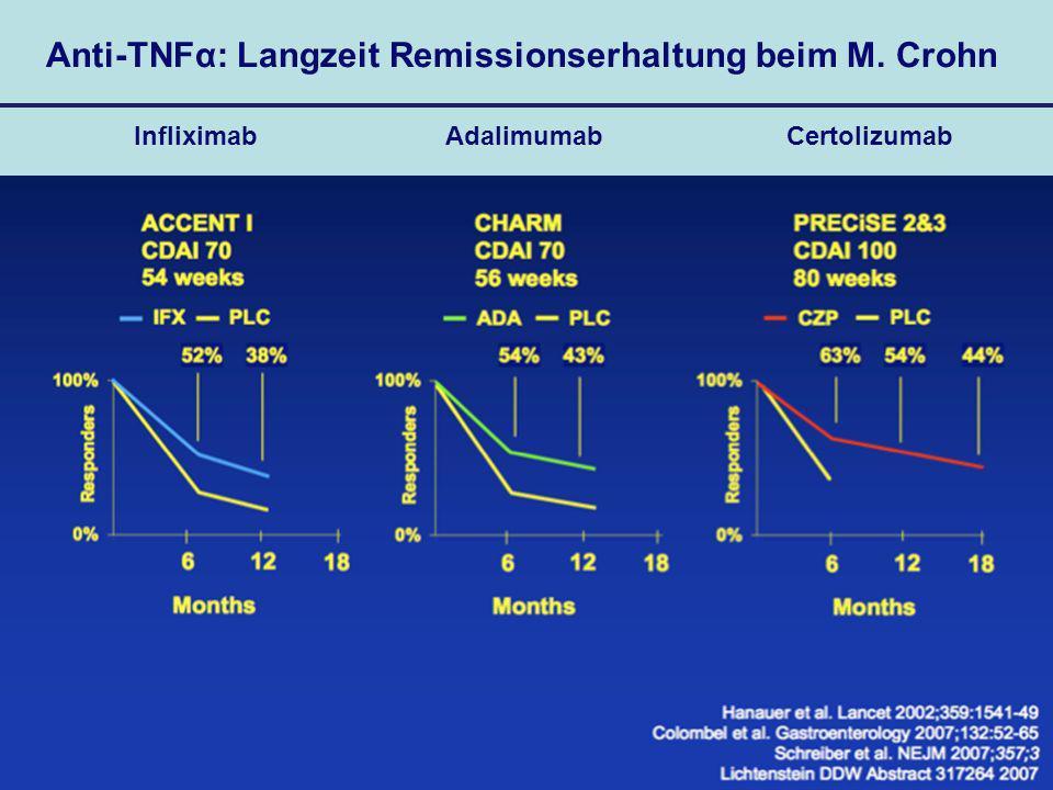 Anti-TNFα: Langzeit Remissionserhaltung beim M. Crohn
