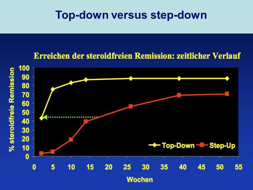 Top-down versus step-down