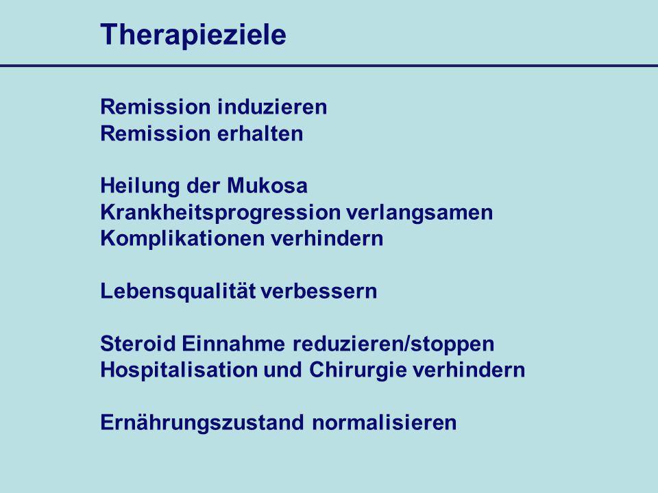 Therapieziele Remission induzieren Remission erhalten