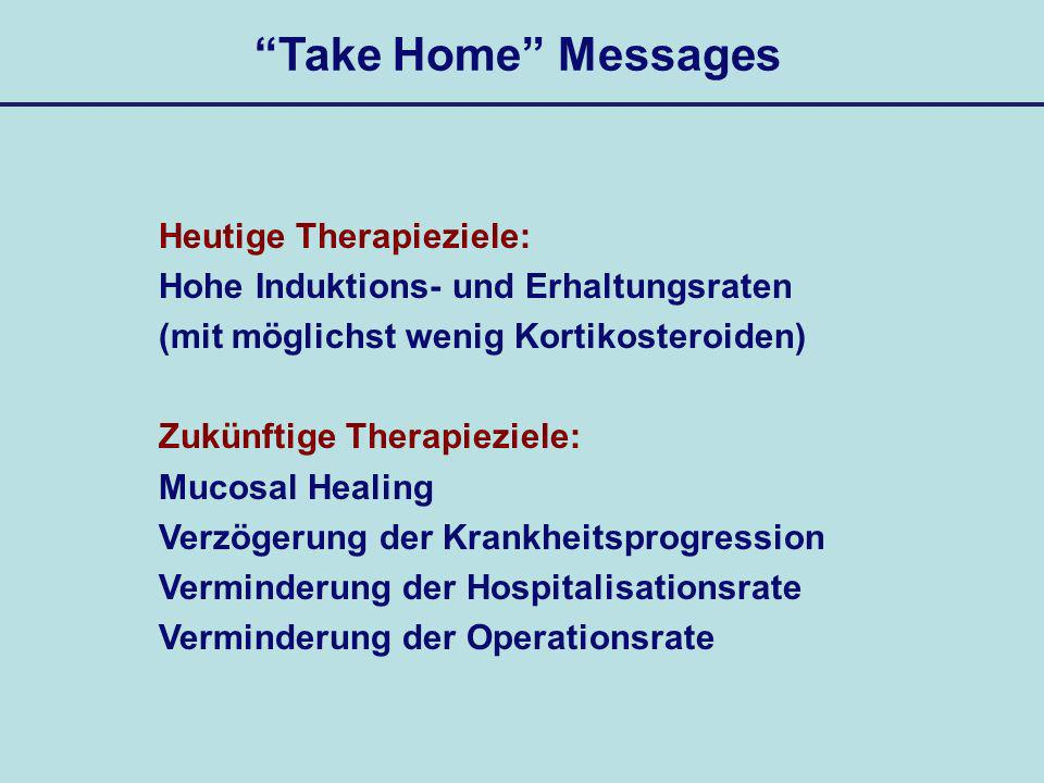Take Home Messages Heutige Therapieziele: