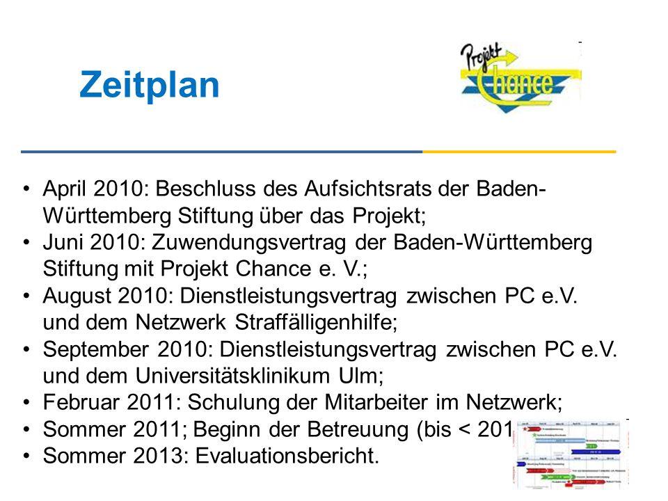 Zeitplan April 2010: Beschluss des Aufsichtsrats der Baden-Württemberg Stiftung über das Projekt;
