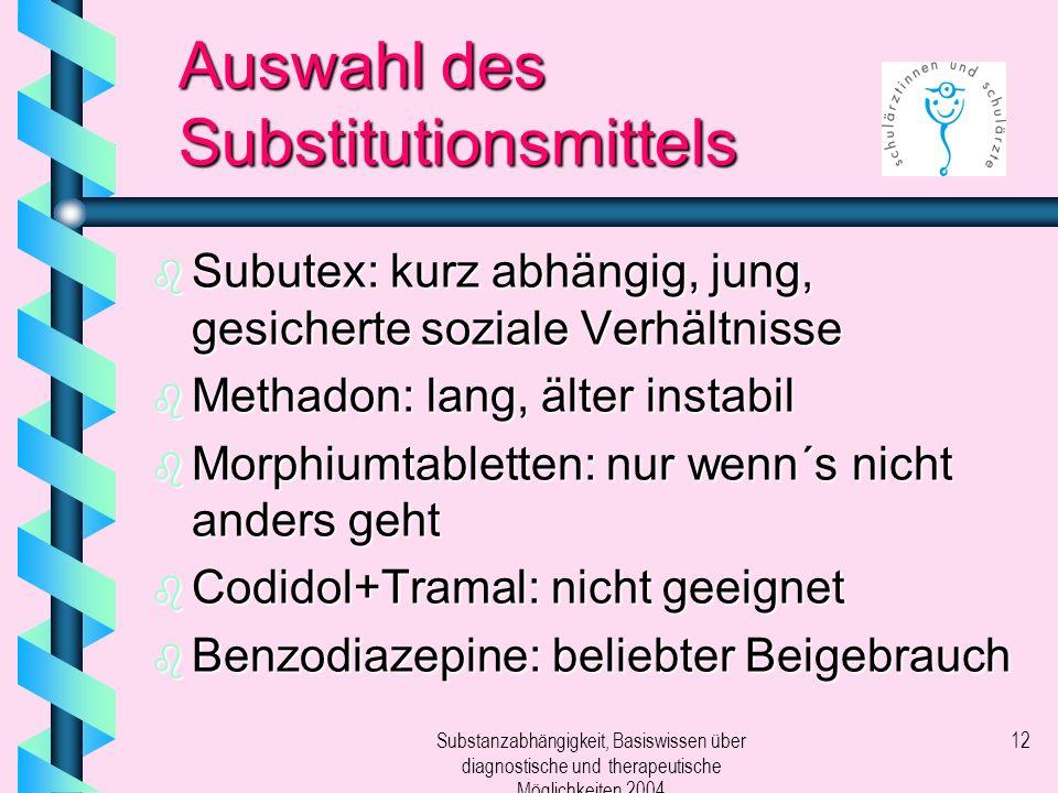 Auswahl des Substitutionsmittels