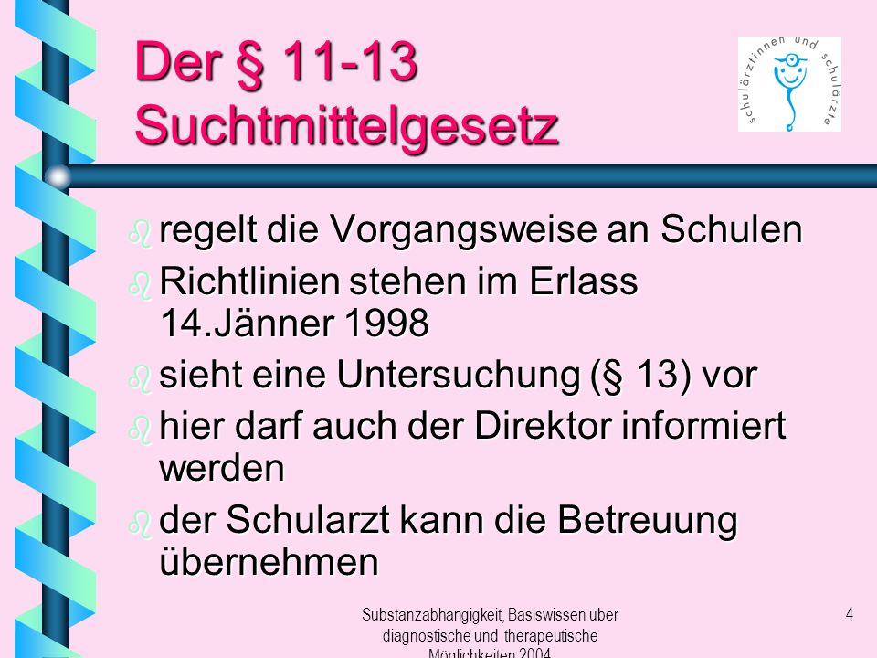 Der § 11-13 Suchtmittelgesetz