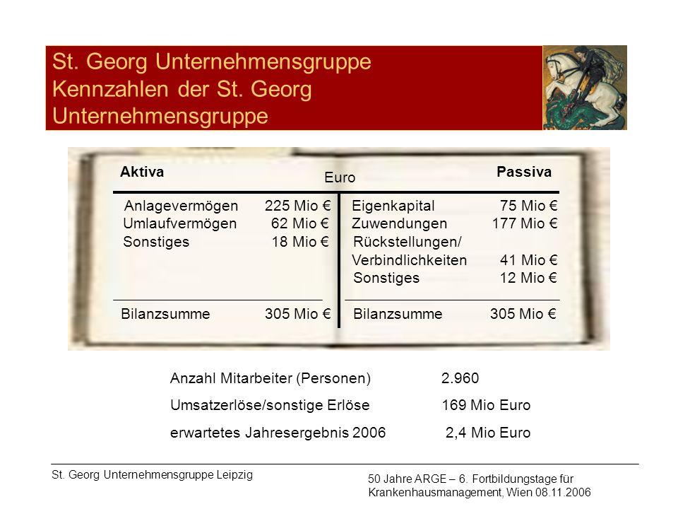 Verbindlichkeiten 41 Mio €