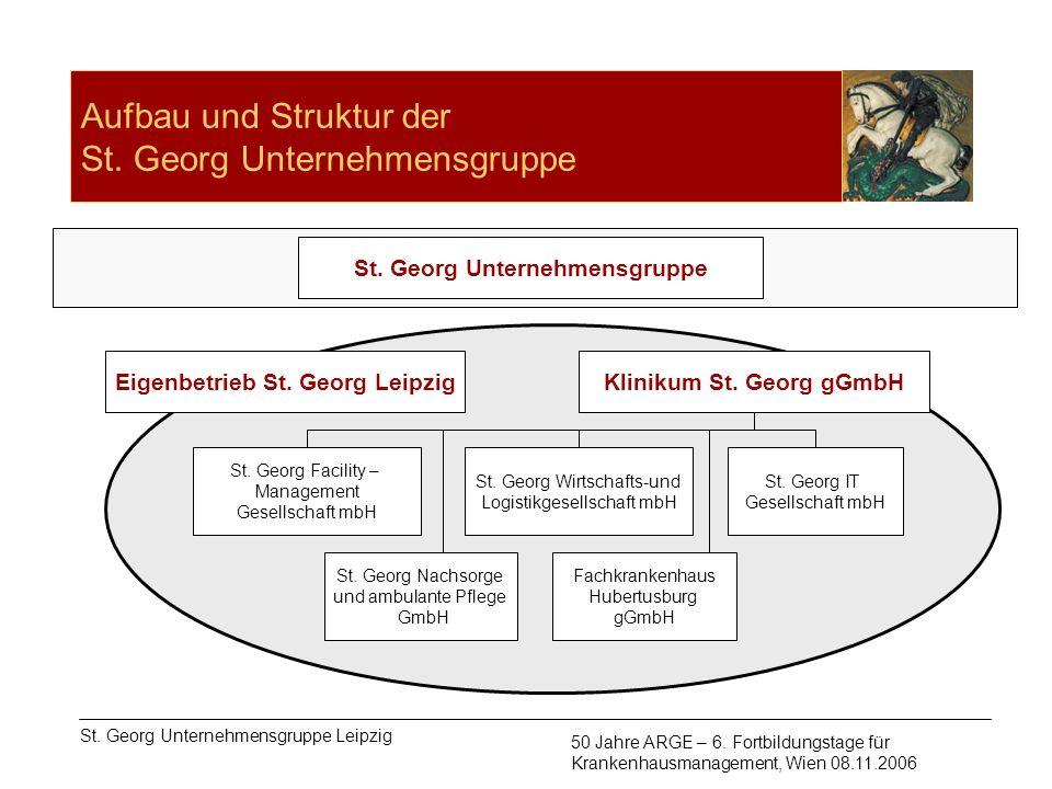Aufbau und Struktur der St. Georg Unternehmensgruppe
