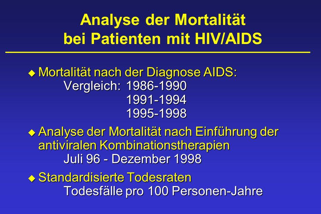 Analyse der Mortalität bei Patienten mit HIV/AIDS