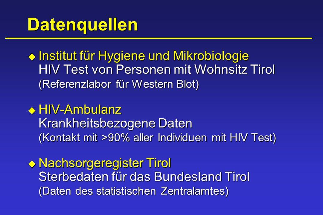 Datenquellen Institut für Hygiene und Mikrobiologie
