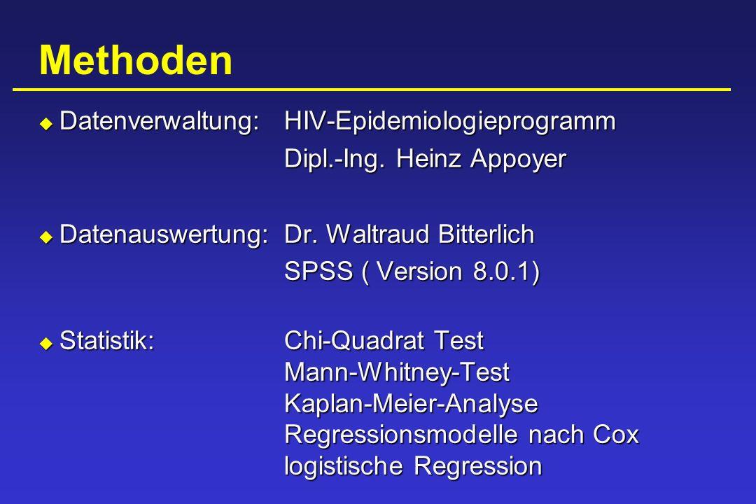 Methoden Datenverwaltung: HIV-Epidemiologieprogramm