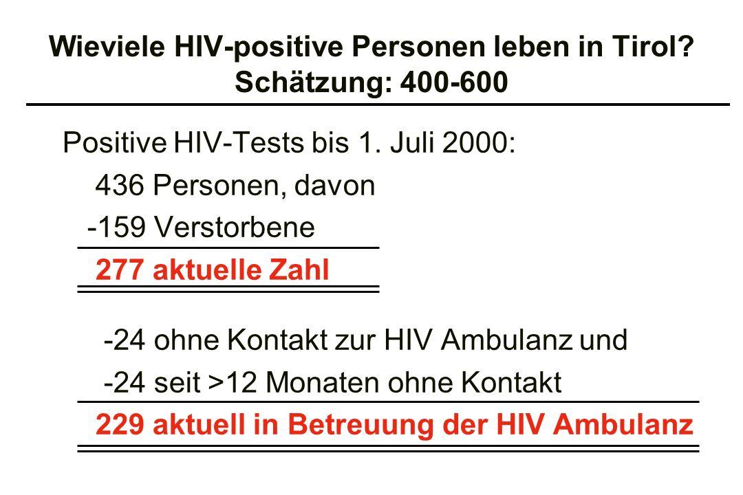 Wieviele HIV-positive Personen leben in Tirol Schätzung: 400-600