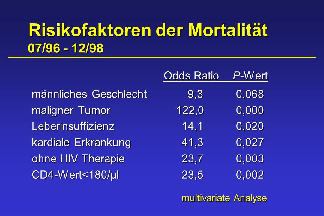 Risikofaktoren der Mortalität 07/96 - 12/98