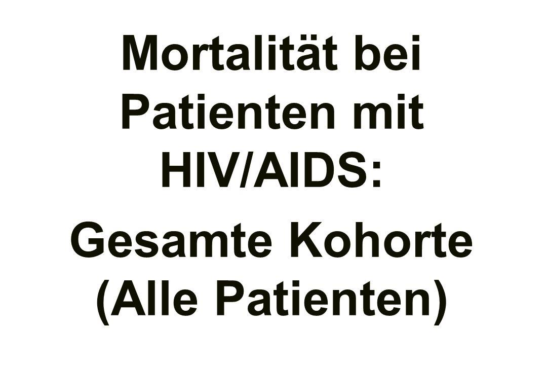 Mortalität bei Patienten mit HIV/AIDS: