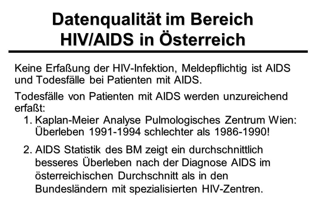 Datenqualität im Bereich HIV/AIDS in Österreich