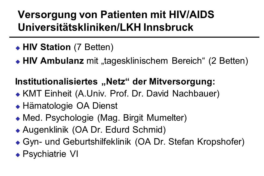 Versorgung von Patienten mit HIV/AIDS Universitätskliniken/LKH Innsbruck