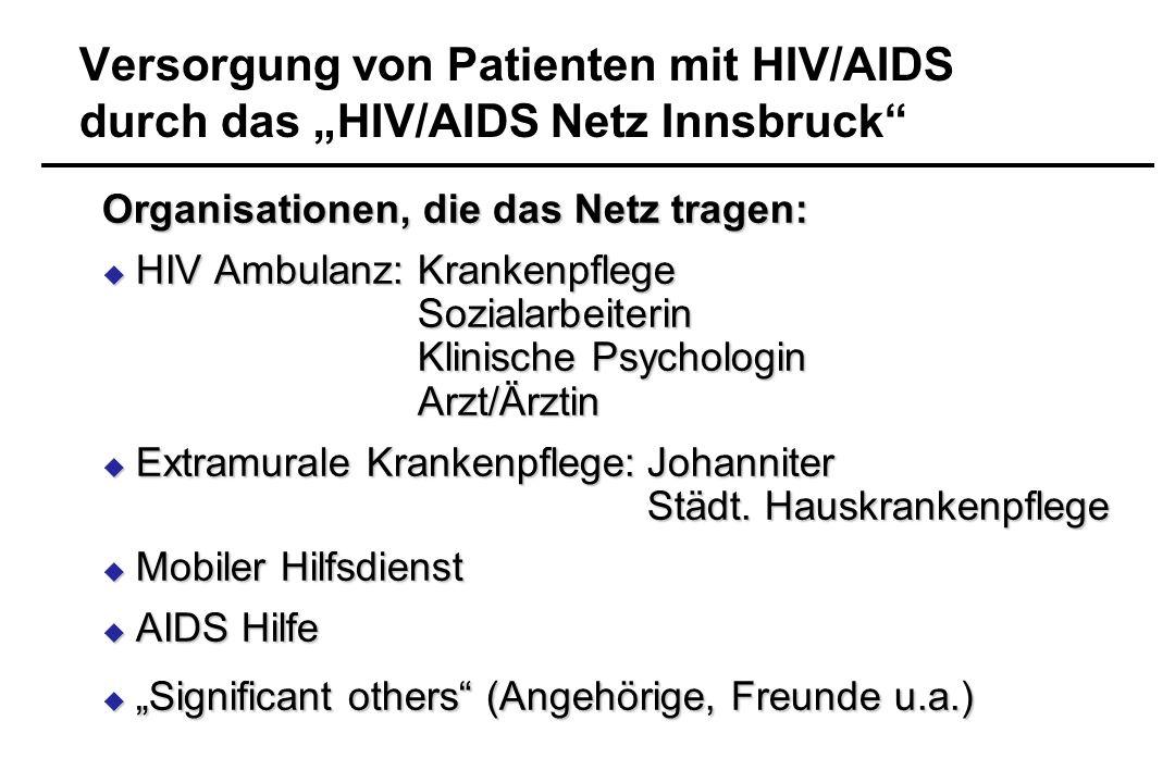 """Versorgung von Patienten mit HIV/AIDS durch das """"HIV/AIDS Netz Innsbruck"""