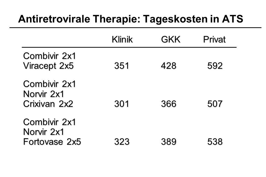 Antiretrovirale Therapie: Tageskosten in ATS