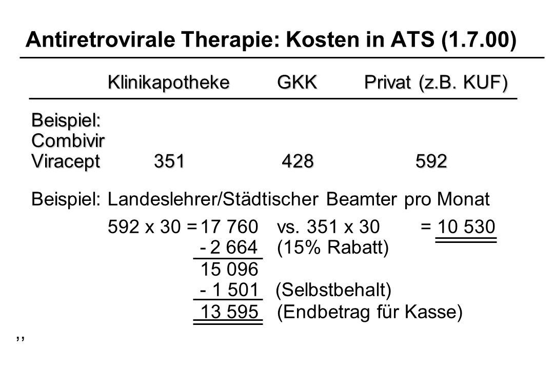 Antiretrovirale Therapie: Kosten in ATS (1.7.00)