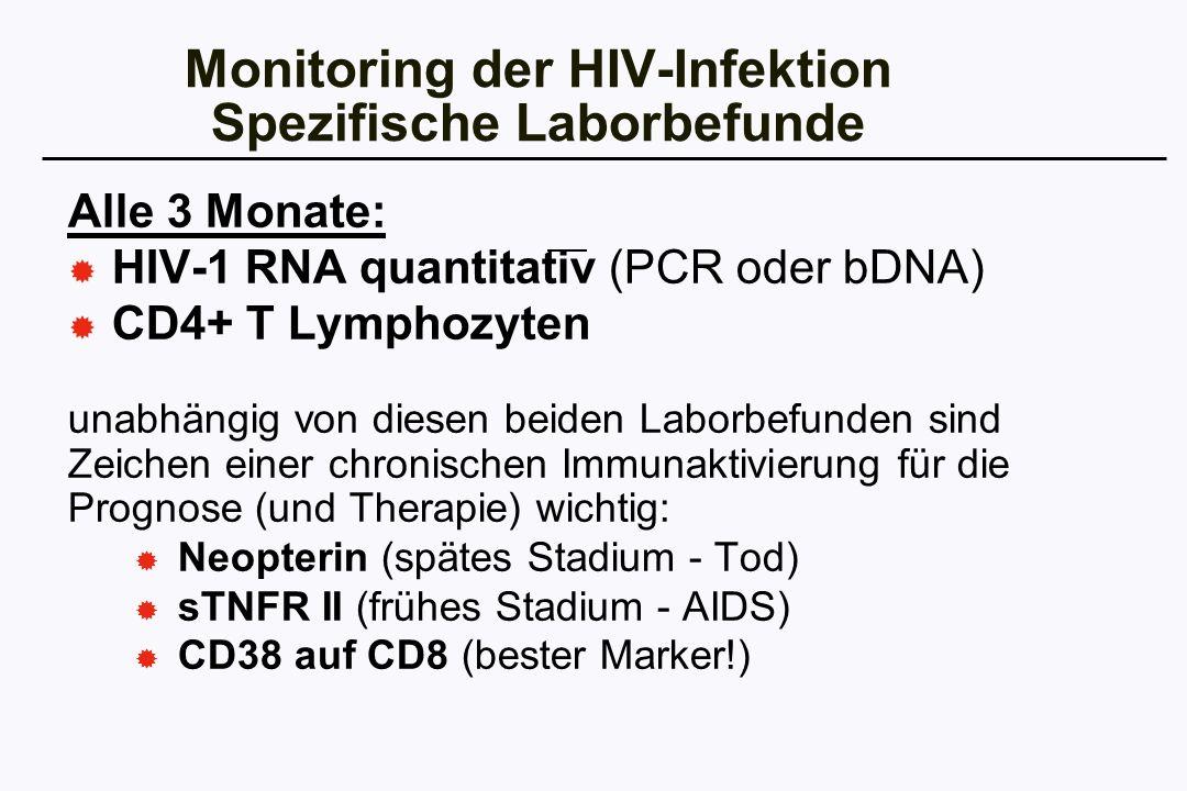 Monitoring der HIV-Infektion Spezifische Laborbefunde