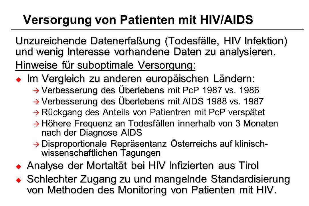 Versorgung von Patienten mit HIV/AIDS