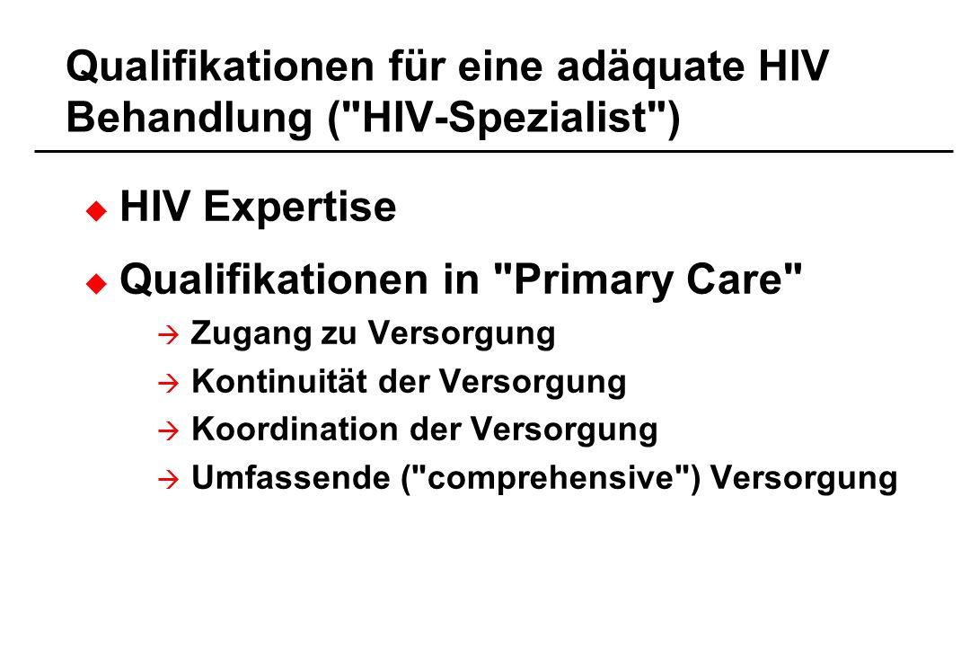 Qualifikationen für eine adäquate HIV Behandlung ( HIV-Spezialist )