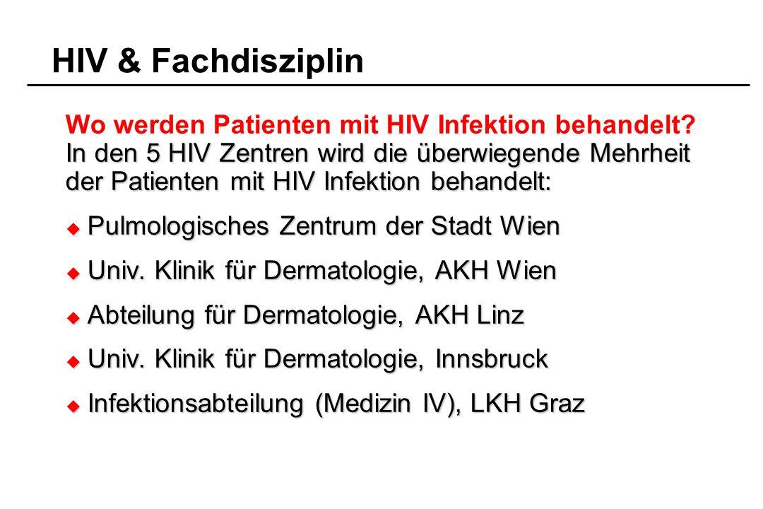 HIV & Fachdisziplin Wo werden Patienten mit HIV Infektion behandelt