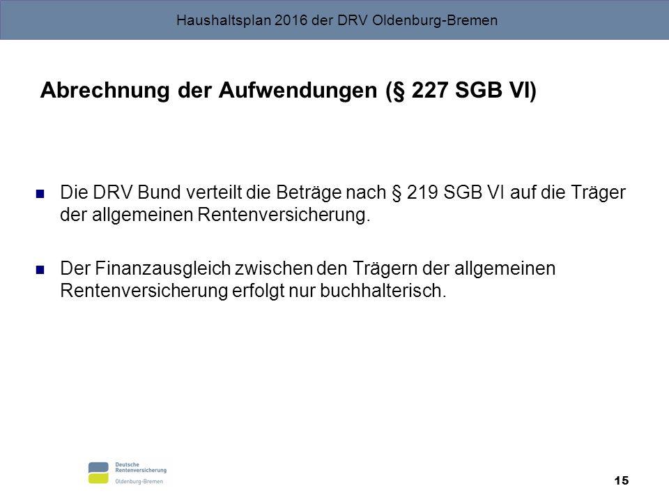 Abrechnung der Aufwendungen (§ 227 SGB VI)